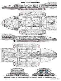 so who u0027s going to come up with the tos version colonial fleets