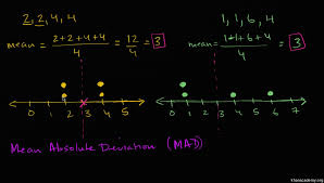 mean absolute deviation mad practice khan academy