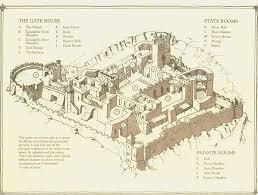 medieval castles thinglink