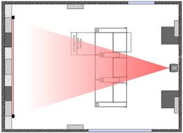 Home Theater Layout Design Home Theater Speaker Placement - Home theater design layout