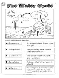 ideas collection the water cycle worksheets on example huanyii com