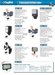 pdf manual for polaroid digital camera a700