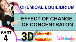 effect of change of concentration chemical equilibrium 2 class 12