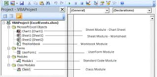 excel vba calling sub procedures u0026 functions placement in modules