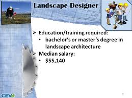 1 1 to gain a basic understanding of the design pre construction