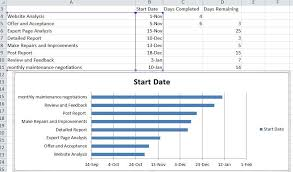 Simple Gantt Chart Template Excel 2010 Excel Tips Tutorial How To Gantt Chart In Microsoft Excel
