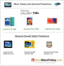 amazon black friday tablets black friday tablet predictions for 2016 bestblackfriday com