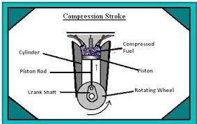 engine diagram pdf petrol wiring diagrams instruction