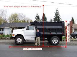 How Many Tons Per Cubic Yard Of Gravel Joe U0027s Landscaping Supplies Dump Truck Characteristics