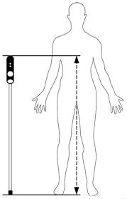 Blind People Canes Ultracane Sizing