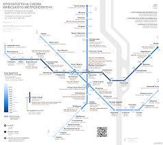 Kiev Map Alexey Goncharov U0027s Transport Maps