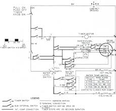 perky here is an electrical schematic also a kitchenaid how to fix