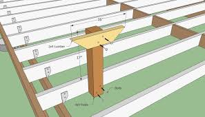 deck bench plans howtospecialist build step building plans