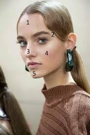 Face Mapping Acne Soins U0026 Bien être Les Différentes Zones Du Face Mapping Face