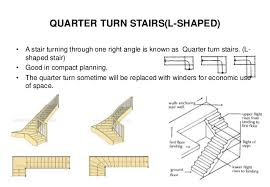 Quarter Turn Stairs Design Staircases