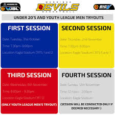 men s under 20 men and youth league men tryout information werribee