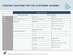 Roi Worksheet Account Based Marketing Worksheet How To Map Content To Your B2b
