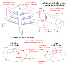 Irregular Hip Roof Framing Index Page And Links