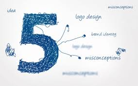 Design Fads Inspirational Logo Design Trends In 2012 All The Things You Want
