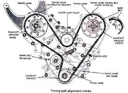 2006 honda odyssey timing belt replacement procedure best image