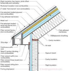 a frame roof design image result for common stick frame roof soffit detail with