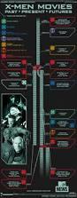 Marvel Universe Map Timeline X Men Movies Wiki Fandom Powered By Wikia