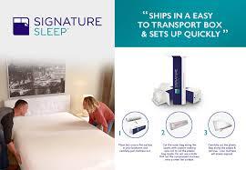 Latex Vs Memory Foam Sleepopolis 100 Home Design 5 Zone Memory Foam Reviews Therapy 4 Inch