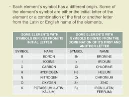 Bromine On The Periodic Table Development Of The Periodic Table
