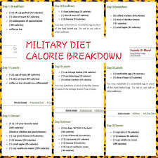3 day military diet calorie breakdown allowed additions splenda