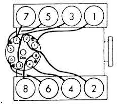 solved can t do firing order until i find 1 plug fixya
