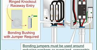 Ground Wire Size Table by Grounding And Bonding U2014 Part 1 Of 3 Electrical Construction