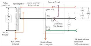 30 amp rv plug wiring diagram wiring diagram and schematic design