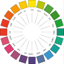 statemaster encyclopedia munsell color system