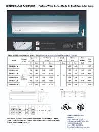 aeolus ii fm 35 series super thin alloy case heavy duty air curtains