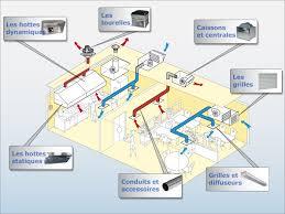 extraction cuisine deviz besoin d un devis pour un systeme de ventilation