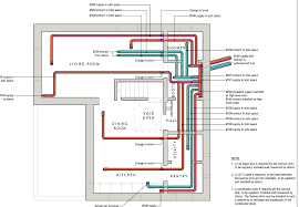 mvhr design for review and discussion mechanical ventilation
