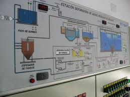 Electrical Cabinet Automatizaciones Núñez Specialists In Electrical Cabinets