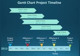 Excel Templates Gantt Chart Gantt Chart Template 9 Free Sle Exle Format