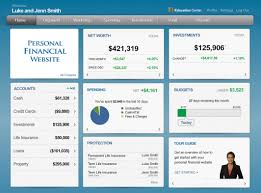 your personal financial dashboard meyers wealth management