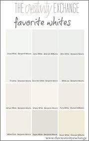 Kitchen Cabinets Backsplash Cherry Wood Honey Amesbury Door Best White Paint For Kitchen