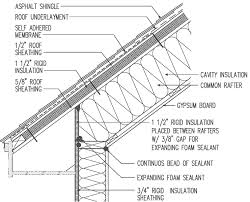 can unvented roof assemblies be insulated with fiberglass insulating a flat roof ventilated or unventilated