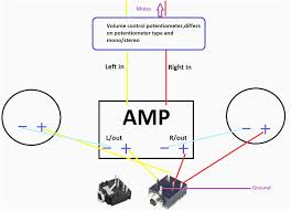 audio jack tip ring wiring diagram tip ring pinout 1 4 tip ring