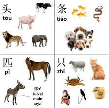 How To Say Chair In Chinese Best 25 Words In Chinese Ideas On Pinterest Learn Mandarin