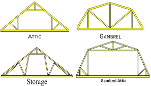 Hip Roof Trusses Prices Roof Rafter Prices 100 Images House Structure Of A House Roof
