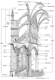 gothic cathedral floor plan gothic cathedral diagram at best 1200px amiens floorplan