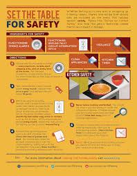 Set The Table by Esfi Set The Table For Safety Thanksgiving Cooking Safety
