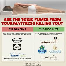 Greenguard Crib Mattress by No Easy Sleep Why Our Children U0027s Mattresses May Be Hurting Them
