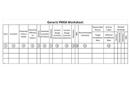 fmea template free download create edit fill and print