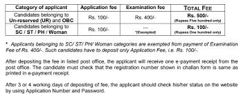 dop rajasthan postman bharti application form 2017 apply online