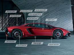 lamborghini aventador curb weight 2016 lamborghini aventador lp 750 4 superveloce spec breakdown